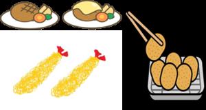 パン粉を使用した食べ物